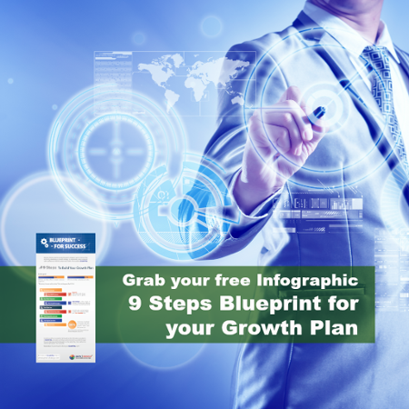 9_steps_blueprint_infographic_-_600x600